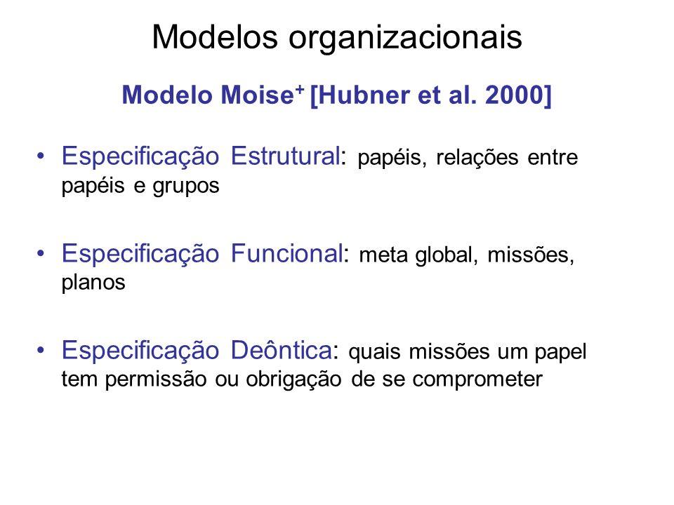 Modelos organizacionais Modelo Moise+ [Hubner et al. 2000]